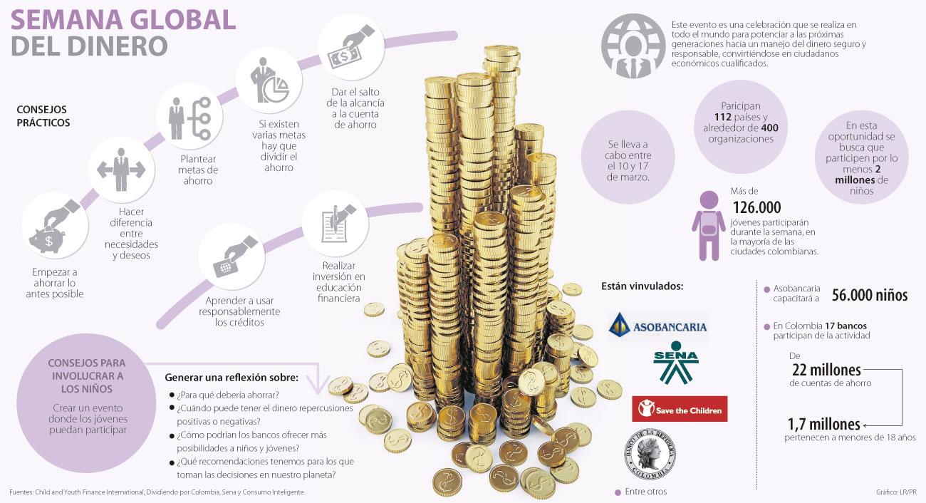 Siete consejos para lograr inclusión financiera y ahorro en los ...