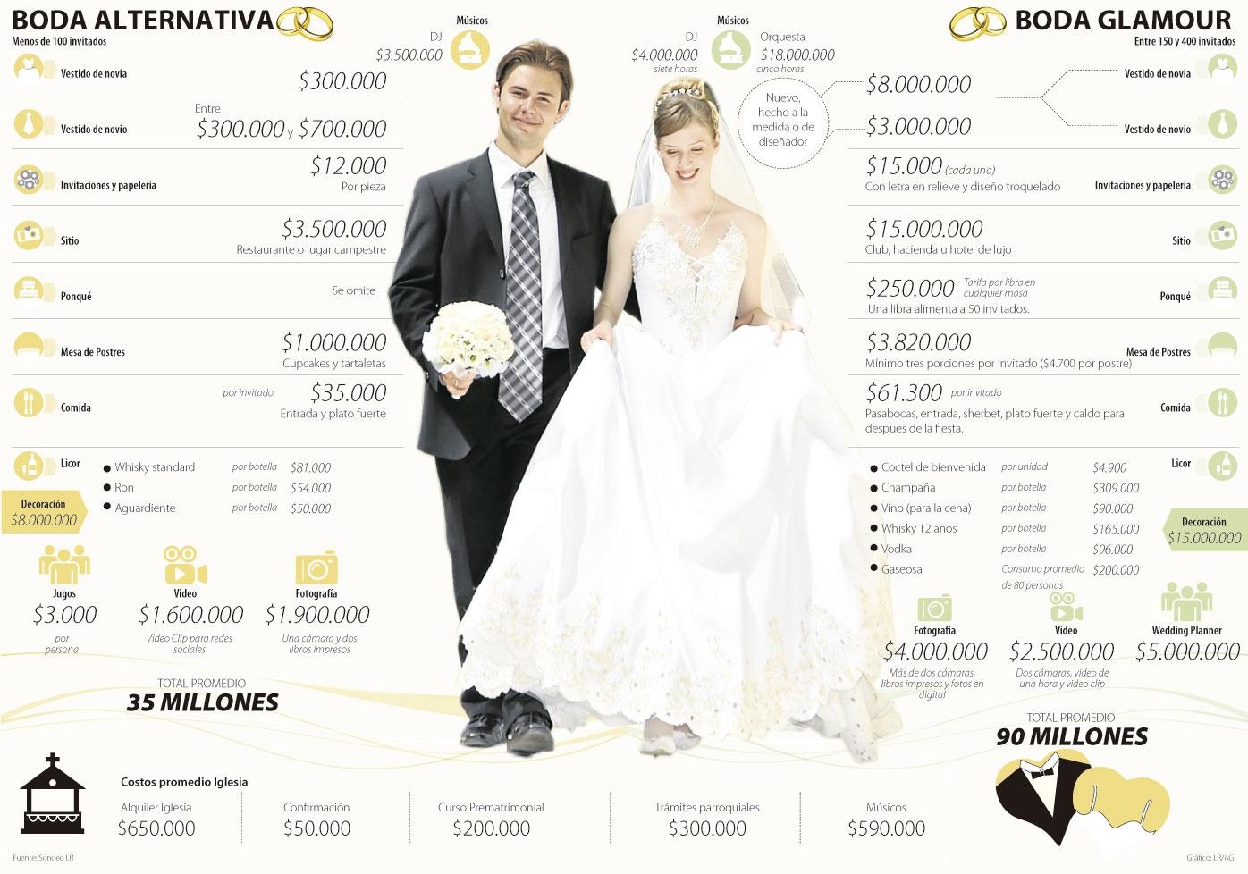 Boda sencilla y economica great diy sencilla y econmica for Como organizar una boda civil sencilla y economica