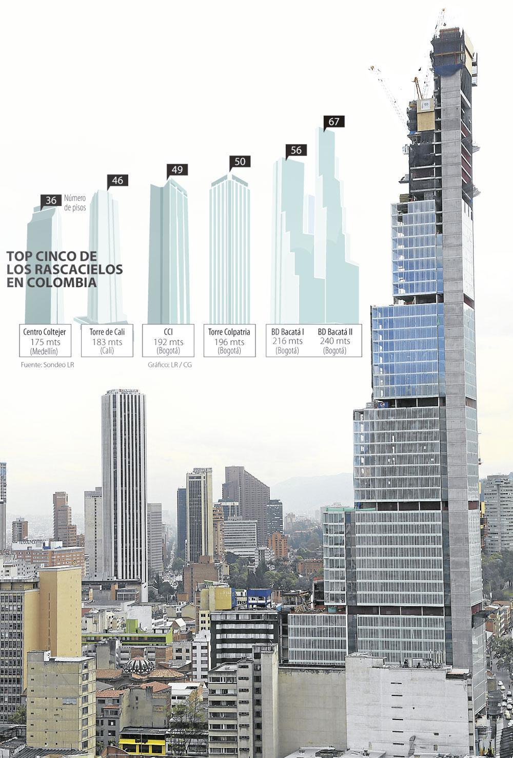 edificio ms alto de colombia alternate text