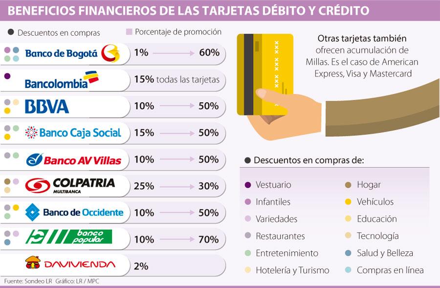 Donde se paga tarjeta de credito bancolombia for Cuanto se puede retirar de un cajero