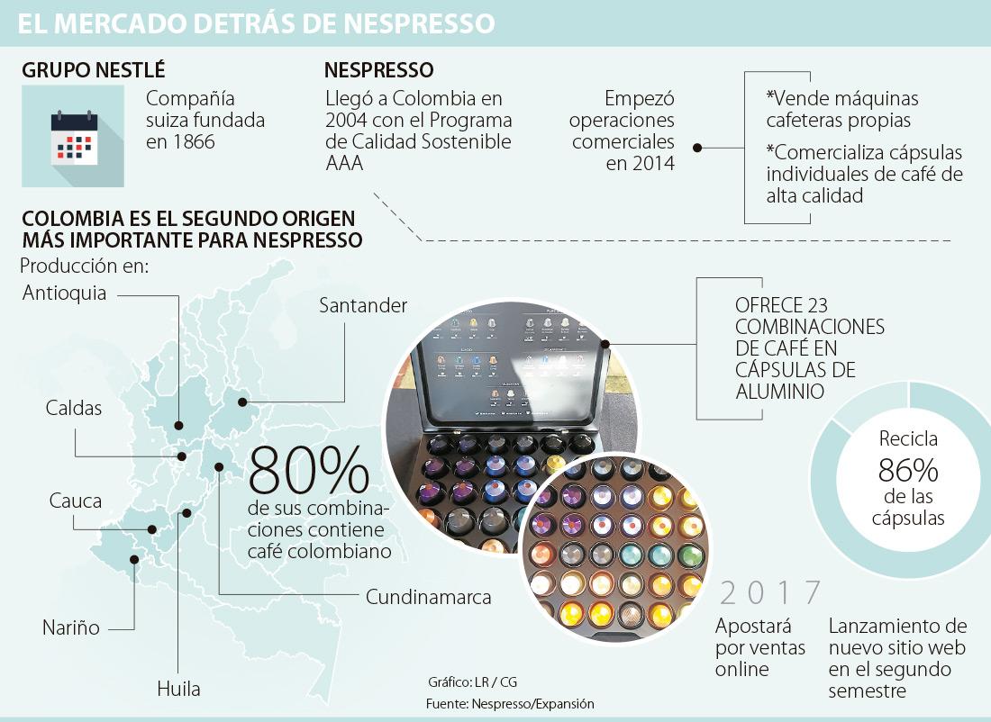 https   www.larepublica.co empresas natura-lanzara-su-canal-de ... bfc1247950b