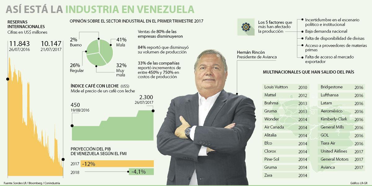 Avianca cesa sus operaciones en Venezuela