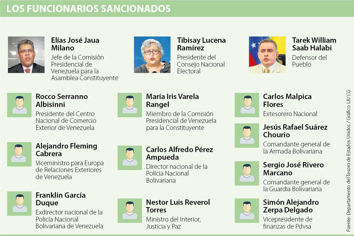 México 'respeta' las sanciones de EEUU contra Venezuela