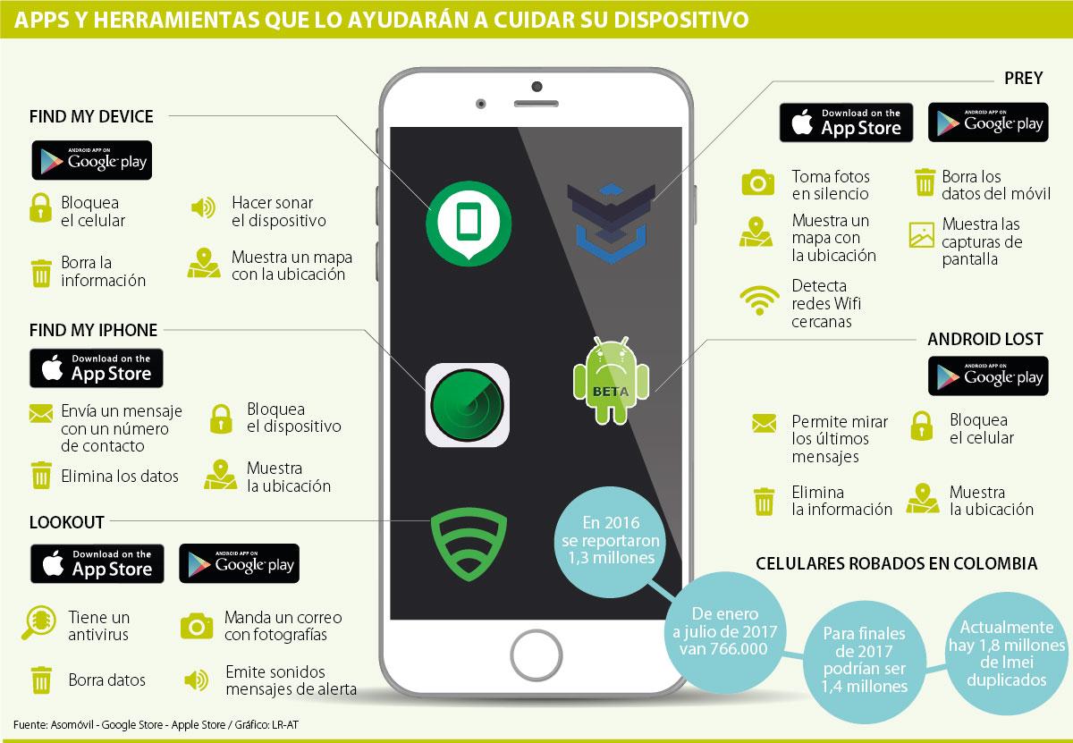 localizador de celulares gratis online para pc