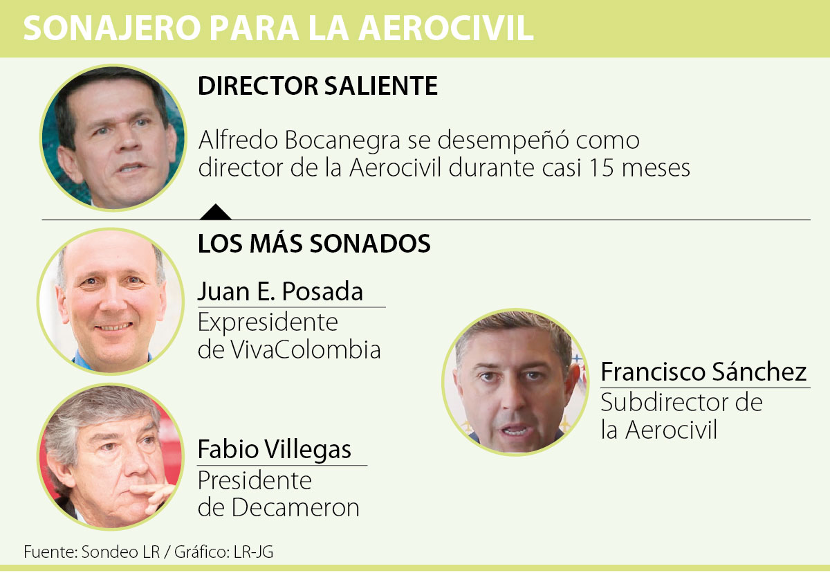 COLOMBIA: Alfredo Bocanegra renunció a la dirección de la Aeronáutica Civil