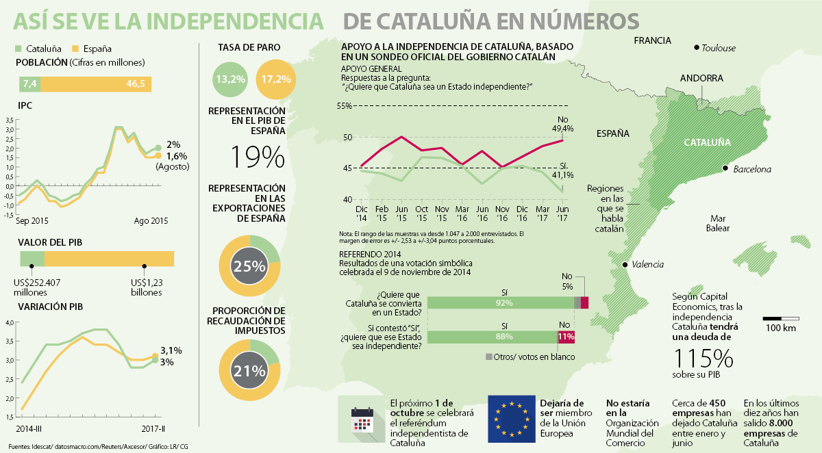 Tensión e incertidumbre en Cataluña ante posibles disturbios el domingo