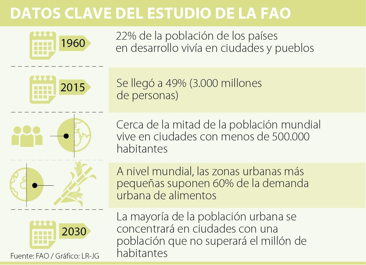 Hambruna en América Latina y el Caribe seguirá creciendo