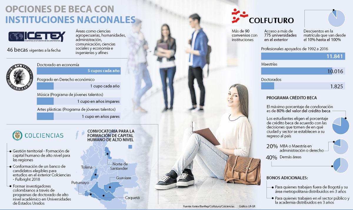 b71940c4e1 https   www.larepublica.co economia la-comunidad-internacional ...