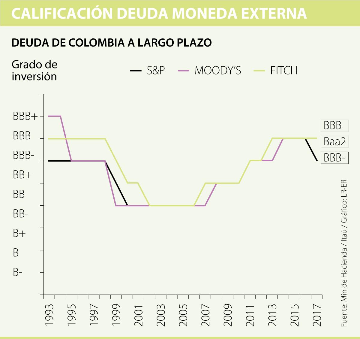 Advierte Fitch Ratings riesgos por resultado de elecciones presidenciales