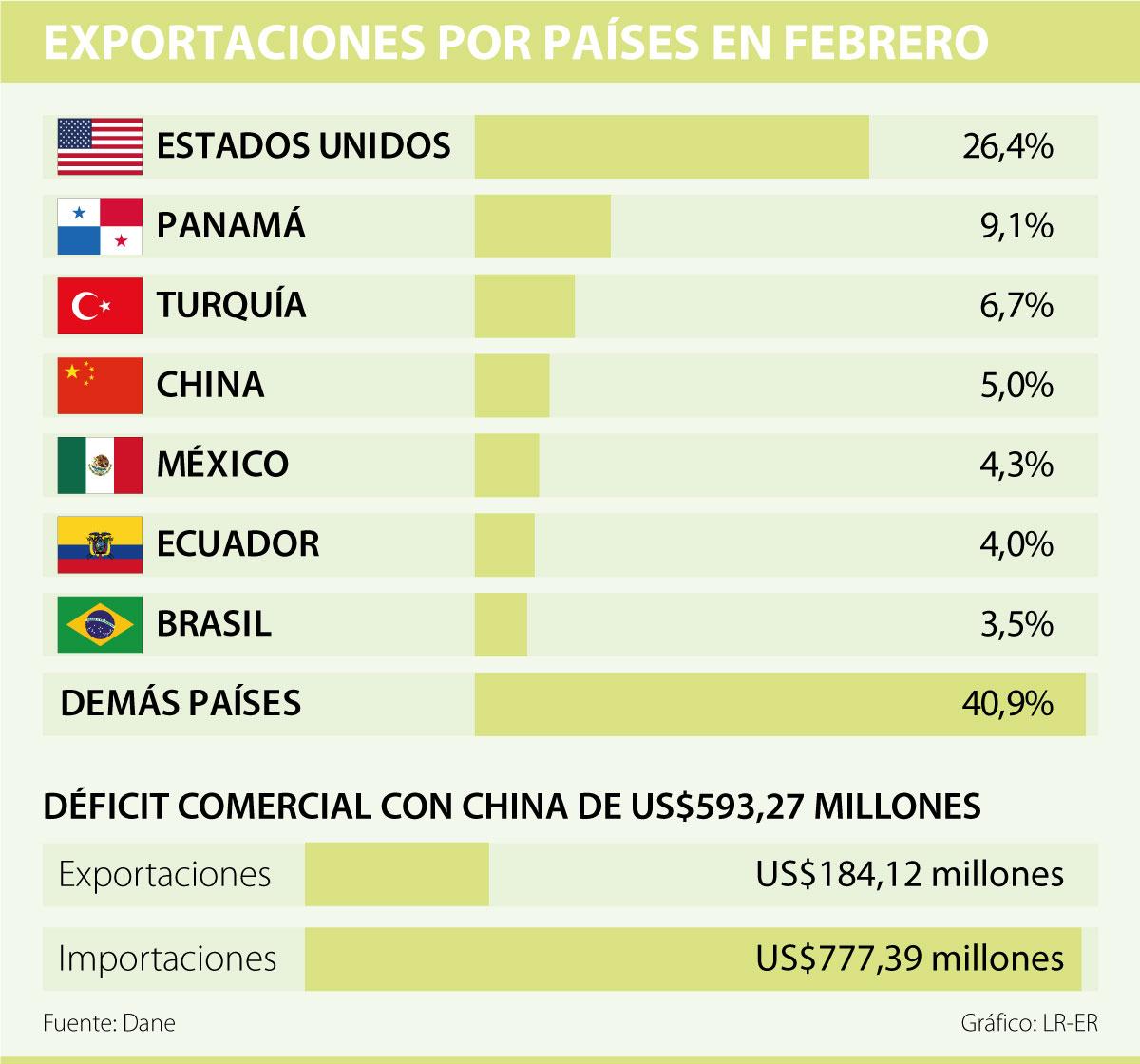 Gloria Ospina sale de la dirección del Fondo Colombia en Paz