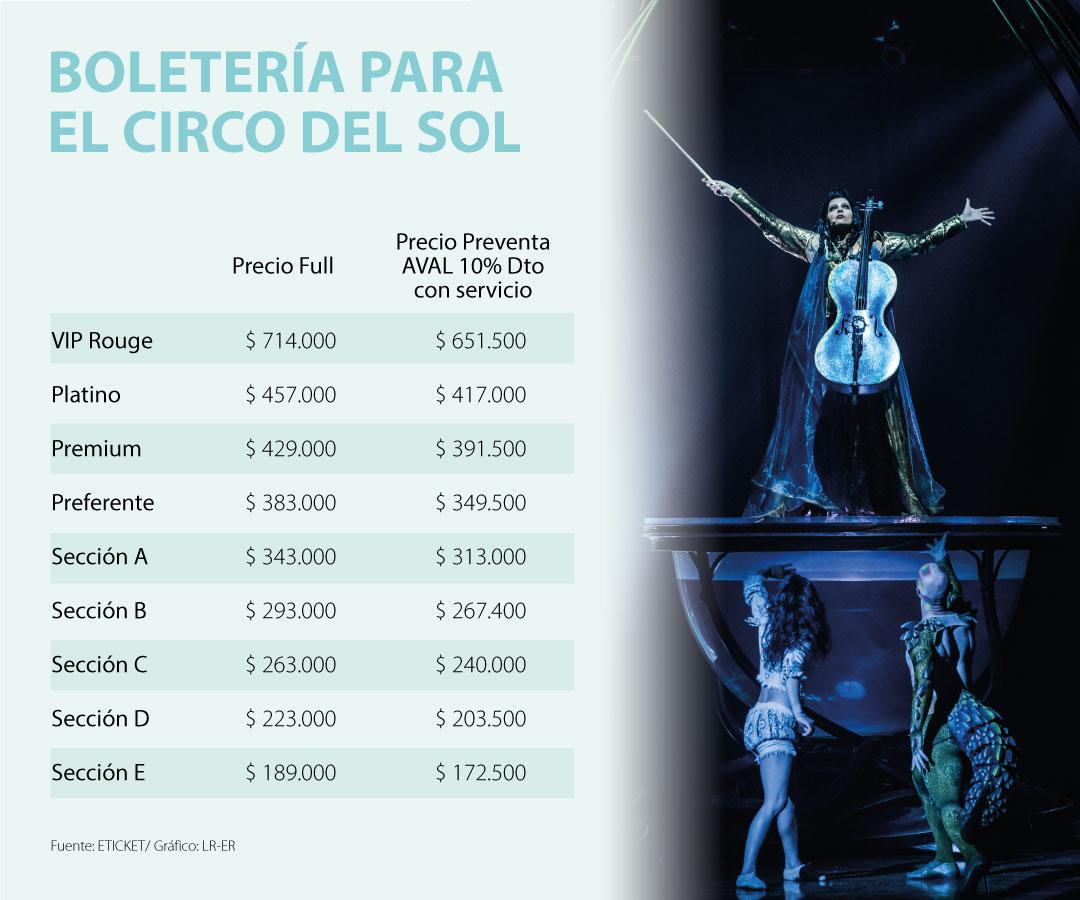 El Cirque du Soleil soñará como un mexicano