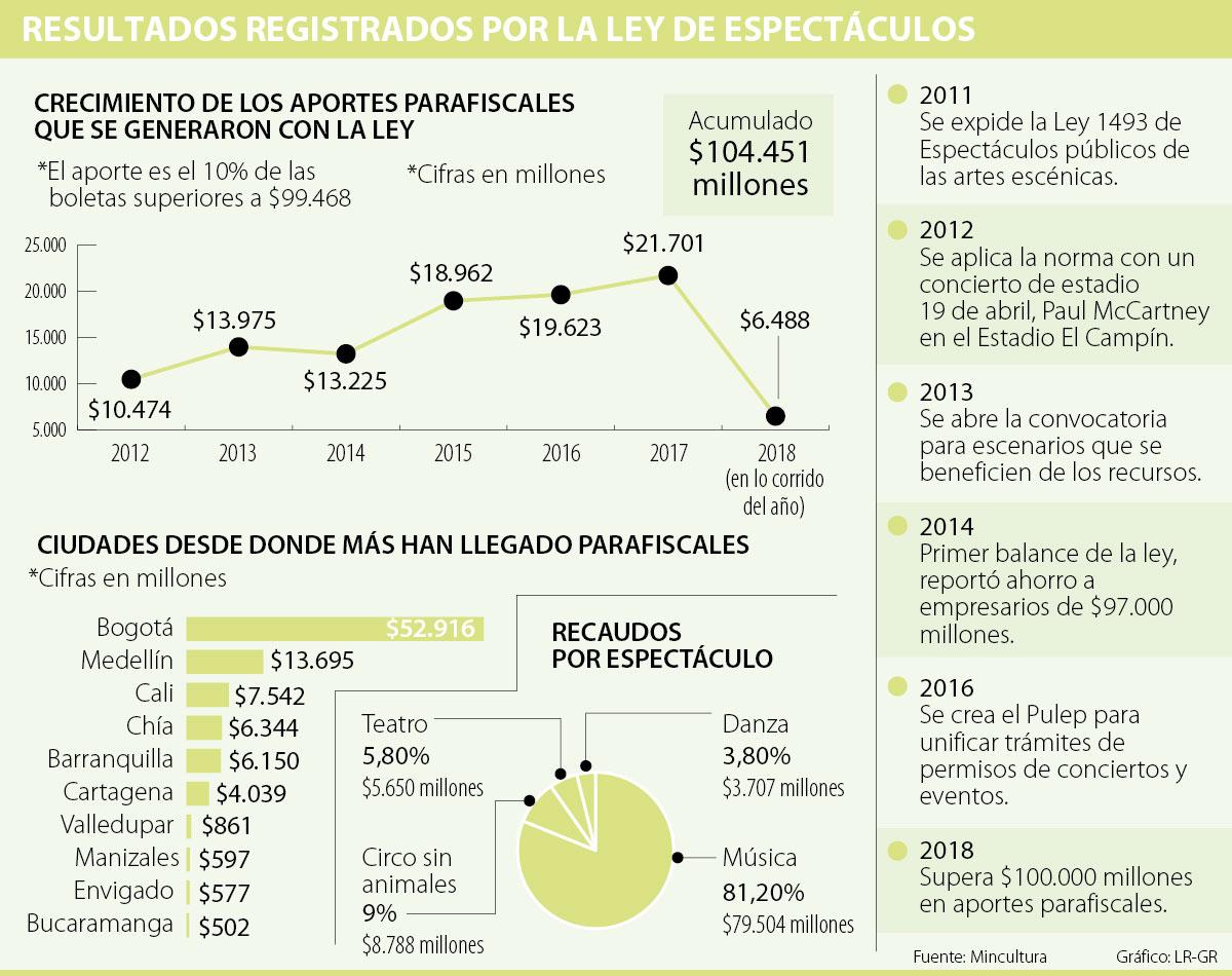 Lujoso Reanudar Las Calificaciones Para La Camarera Modelo - Ejemplo ...