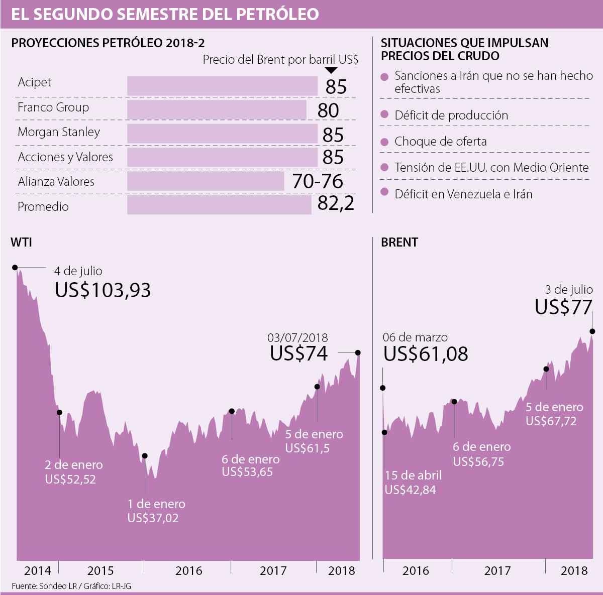 Trump se lanza contra la OPEP por precios de la gasolina