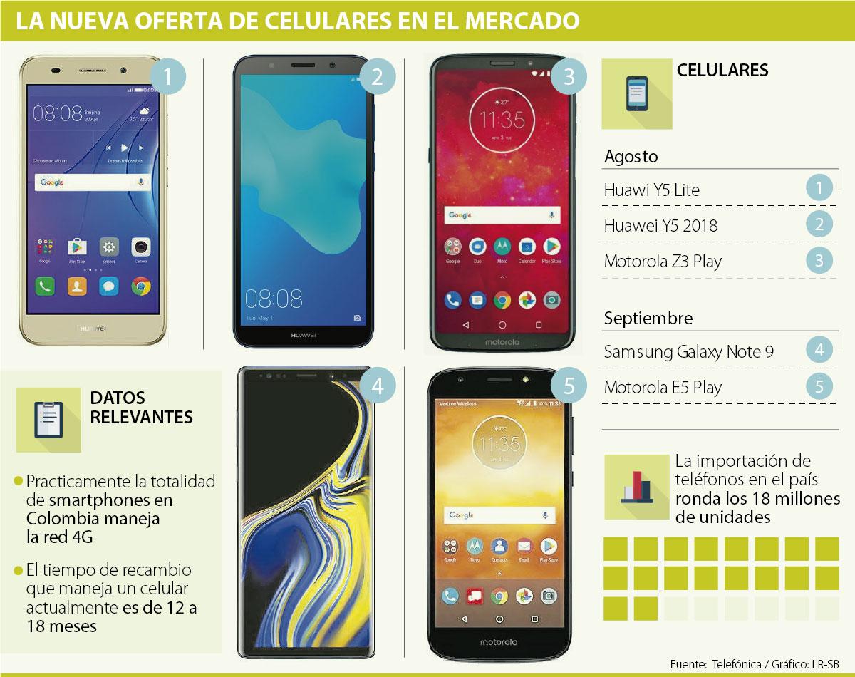 sexo app phone hombre mujer zipaquirá