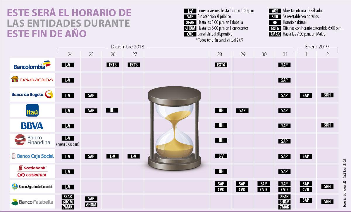 bancolombia horario extendido
