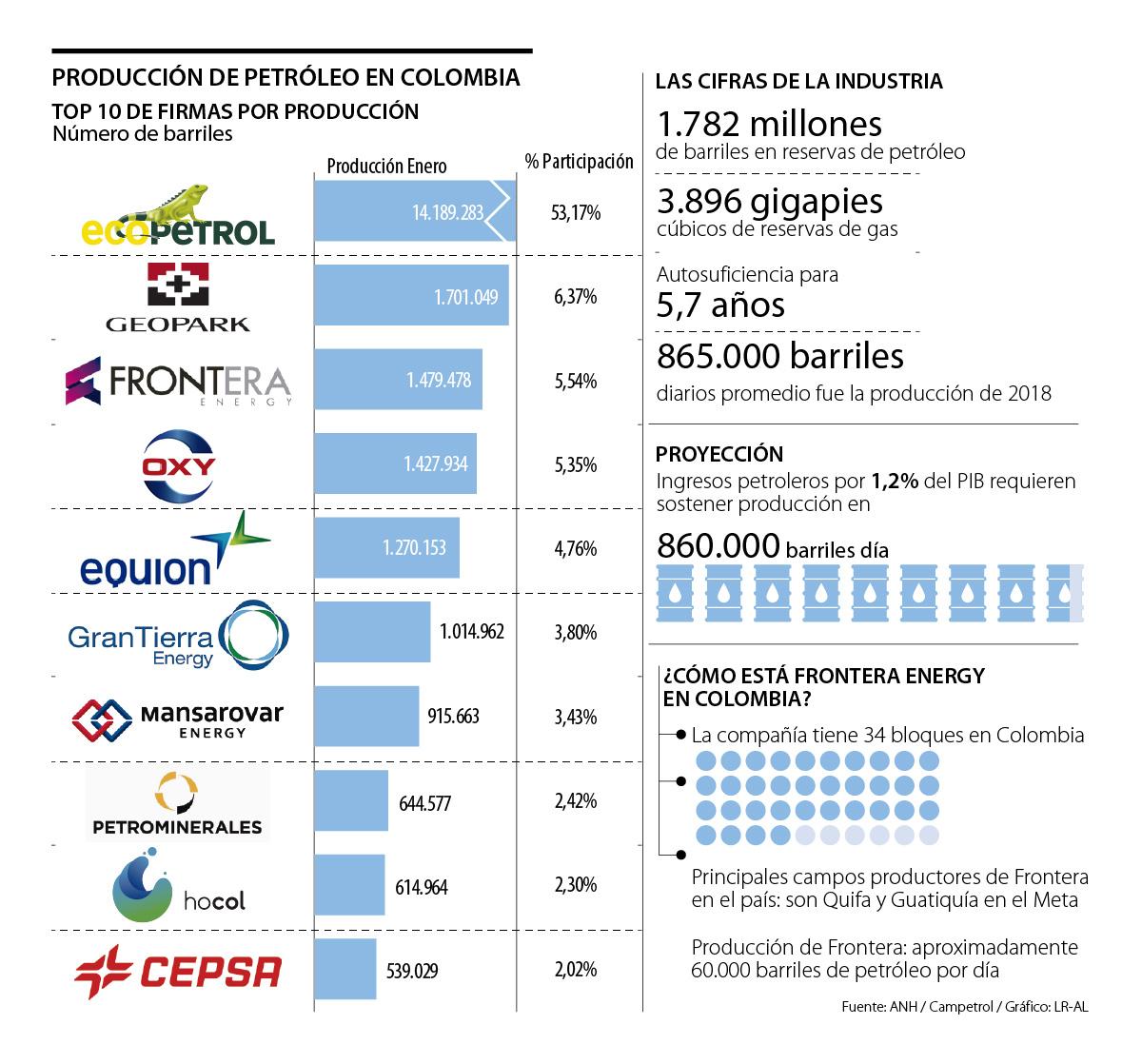 5a7fc5fa6f https://www.larepublica.co/analisis/jorge-hernan-pelaez-500047/traten ...