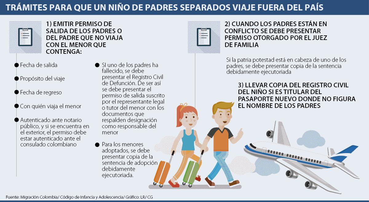 Carta Autorizacion Para Viajar Niños Dentro De Mexico ...