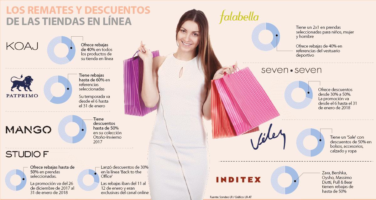 f62f6ca908 Tiendas online de almacenes de moda ofrecen rebajas hasta de 60% en ...