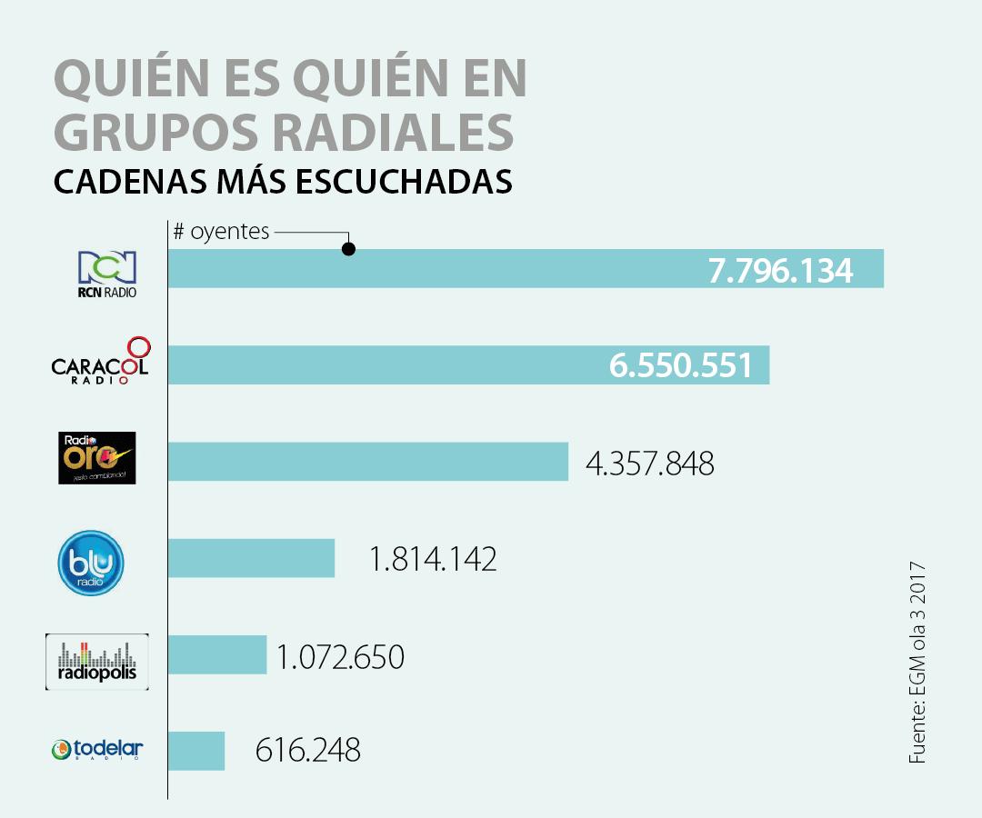 250a5de6948 https://www.larepublica.co/responsabilidad-social/codensa-y-movistar ...