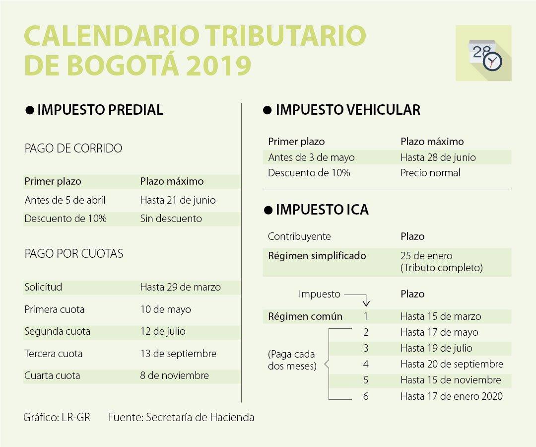 Calendario De Hacienda 2020.Secretaria De Hacienda Publico El Calendario Tributario Para