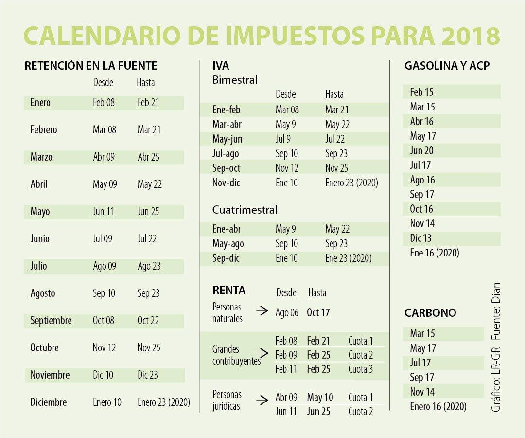 Calendario Fiscal 2019 Honduras.Estas Son Las Fechas Del Calendario Tributario De 2019 Que