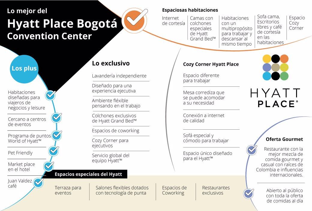 Hyatt Place Bogotá La Mejor Opción Para Los Ejecutivos