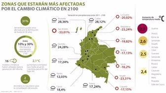 Colombia El Tercer País Más Vulnerable