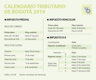 Calendario Impuestos 2020.Secretaria De Hacienda Publico El Calendario Tributario Para Bogota
